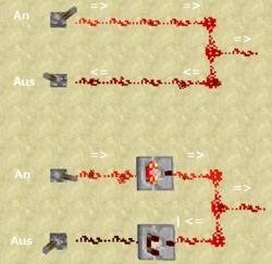 Redstone-Komparator6.png