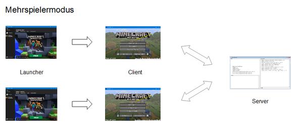 Client-server1.PNG