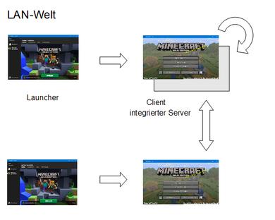 Client-server3.PNG
