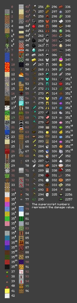 Valores De Datos El Oficial Minecraft Wiki