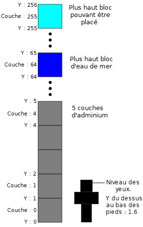 TableauCouchesfr2.png