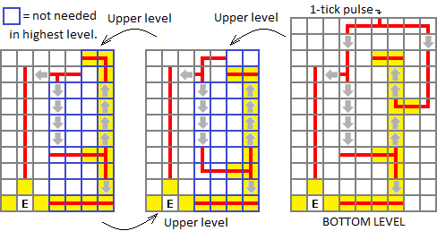 Tremendous Tutorials Mechanisms Official Minecraft Wiki Wiring Digital Resources Counpmognl