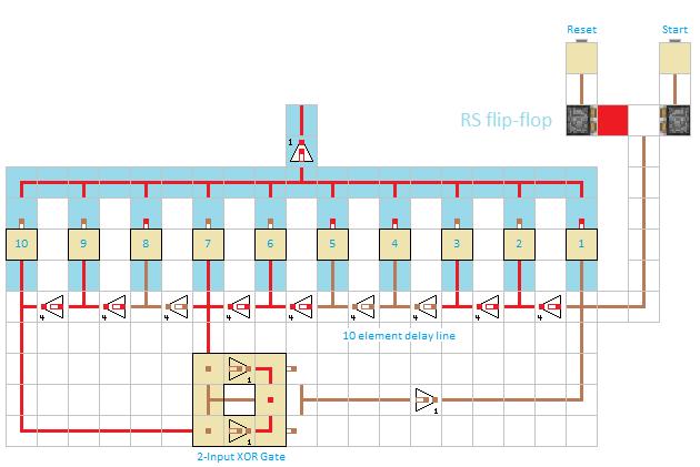 Marvelous Redstone Clock Circuits Minecraft 101 Basic Electronics Wiring Diagram Wiring Digital Resources Minagakbiperorg