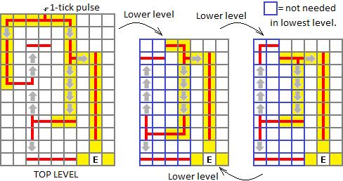 Redstone Circuit Diagrams Light - Wiring Diagram Database