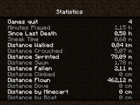 Statistics – Official Minecraft Wiki