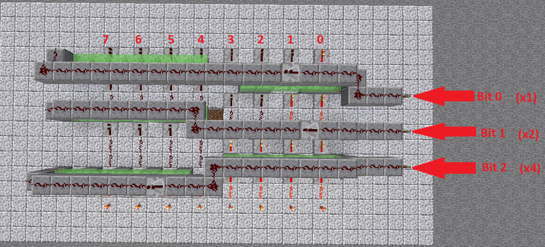 Tutorials/Advanced redstone circuits – Official Minecraft Wiki