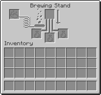 Brewing Stand – Official Minecraft Wiki