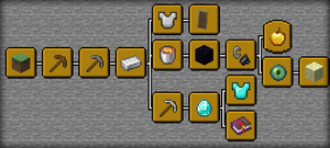 Postępy - Minecraft.png