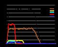 Miniatura wersji z 10:53, 2 kwi 2011