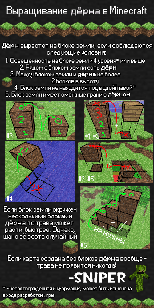 Grass guide rus.png