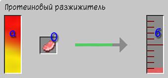 Gendustry Протеиновый разжижитель Интерфейс.png