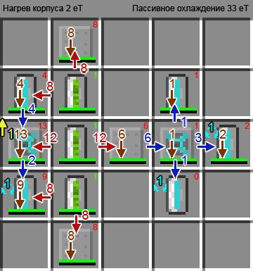 Пример2 расчёт ядерный реактор (IndustrialCraft 2).png