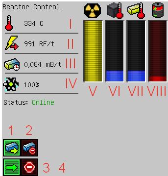 Интерфейс реакторного контроллера