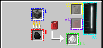 Traincraft Distil Gui.png