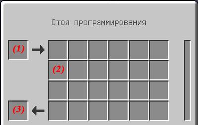 Интерфейс стола программирования