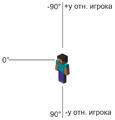 Вертикальний кут.png