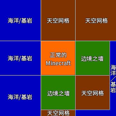 边境之地地图。