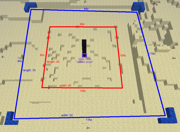 Player spawning diagram