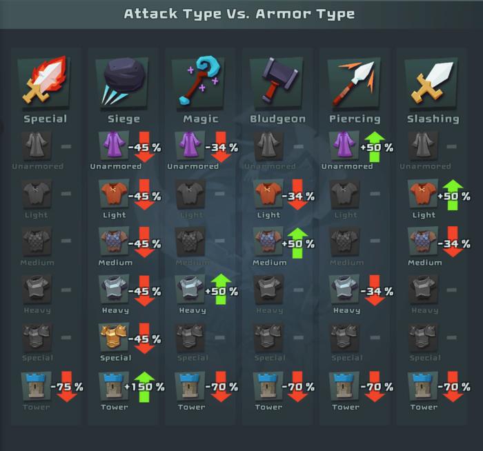Damage Chart.png