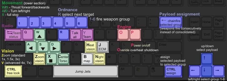 Keylayout.jpg