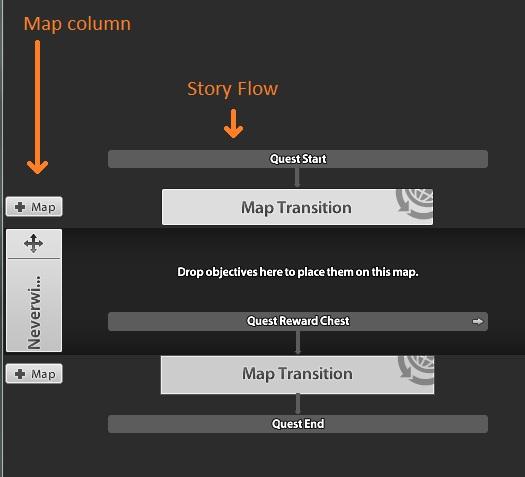 StoryFlowArea new.jpg