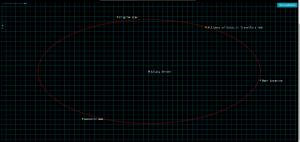 Black Hole Roulette