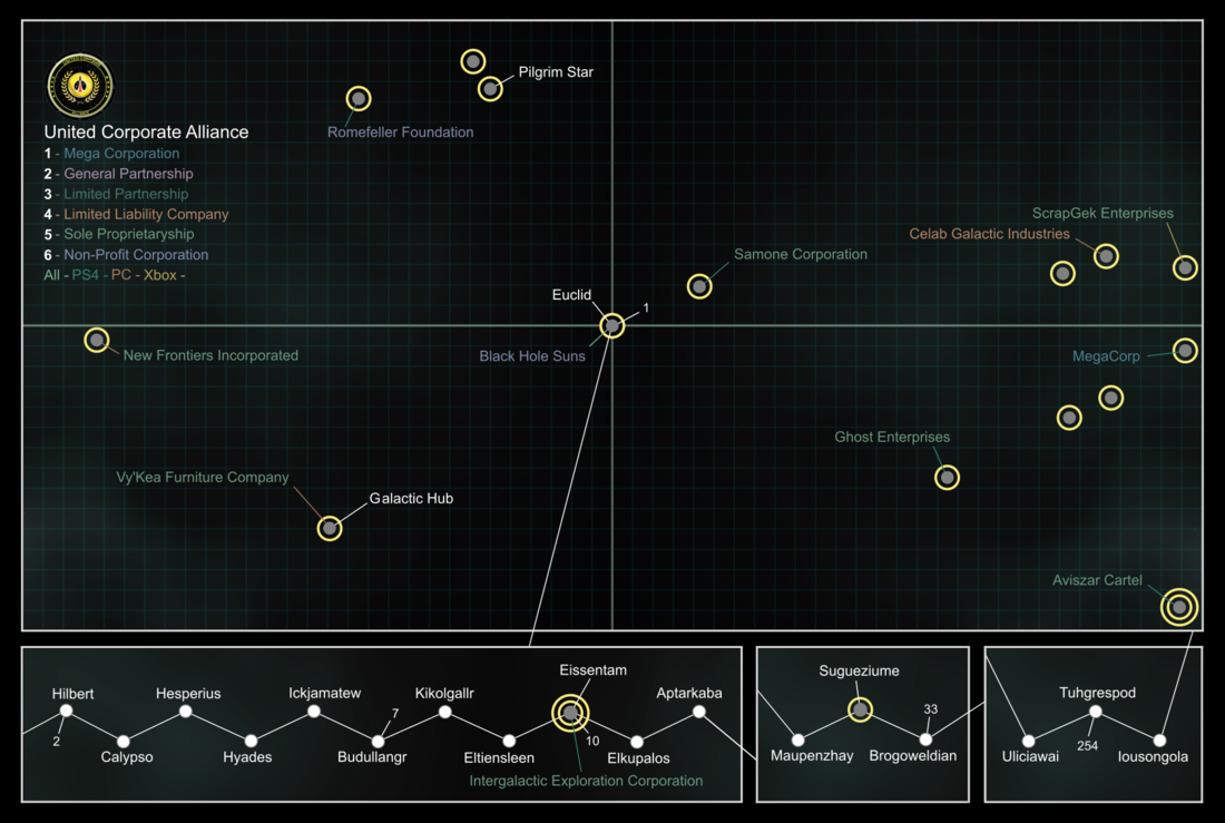 UCA Map 03.png