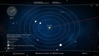 Noya Centauri