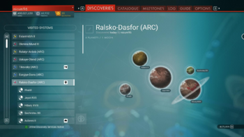 Ralkso-Dasfor (ARC)