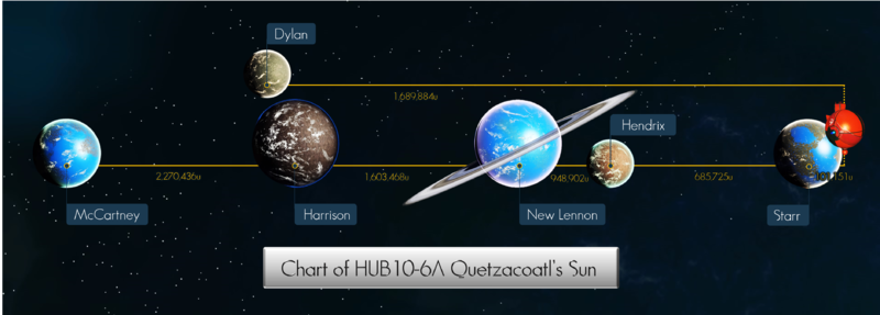 Quetz Sun - System Chart.png
