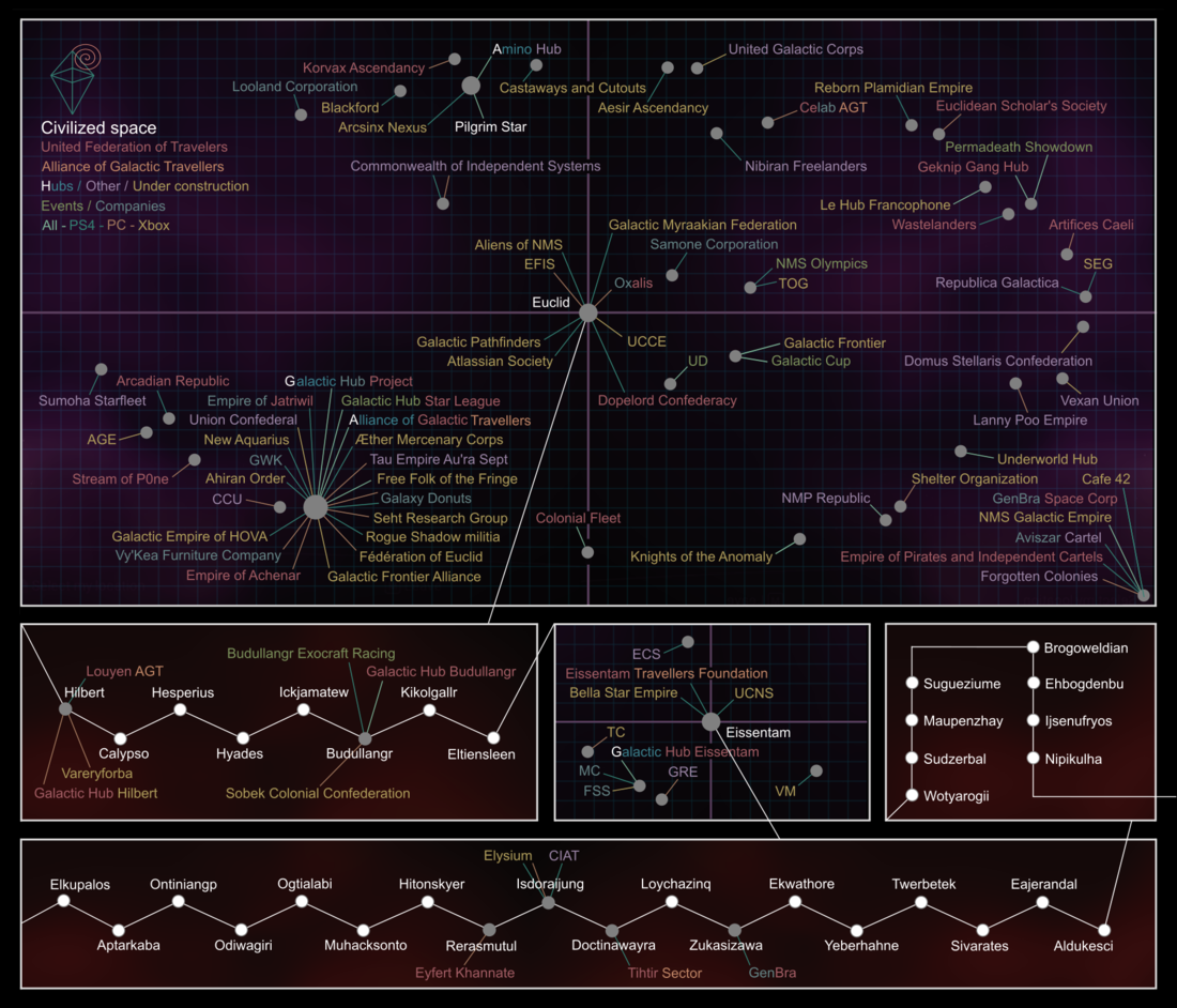 Civilized space map 21.png