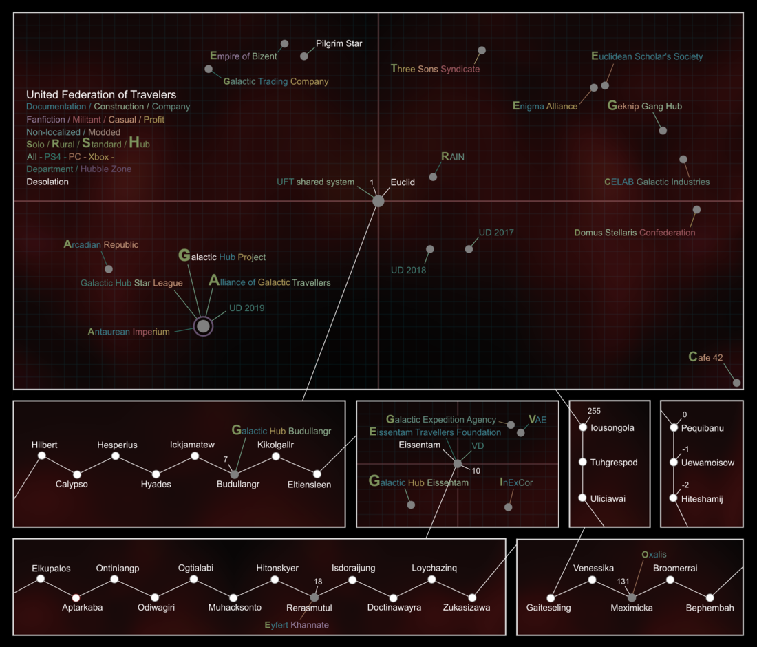 Federation Map05.png