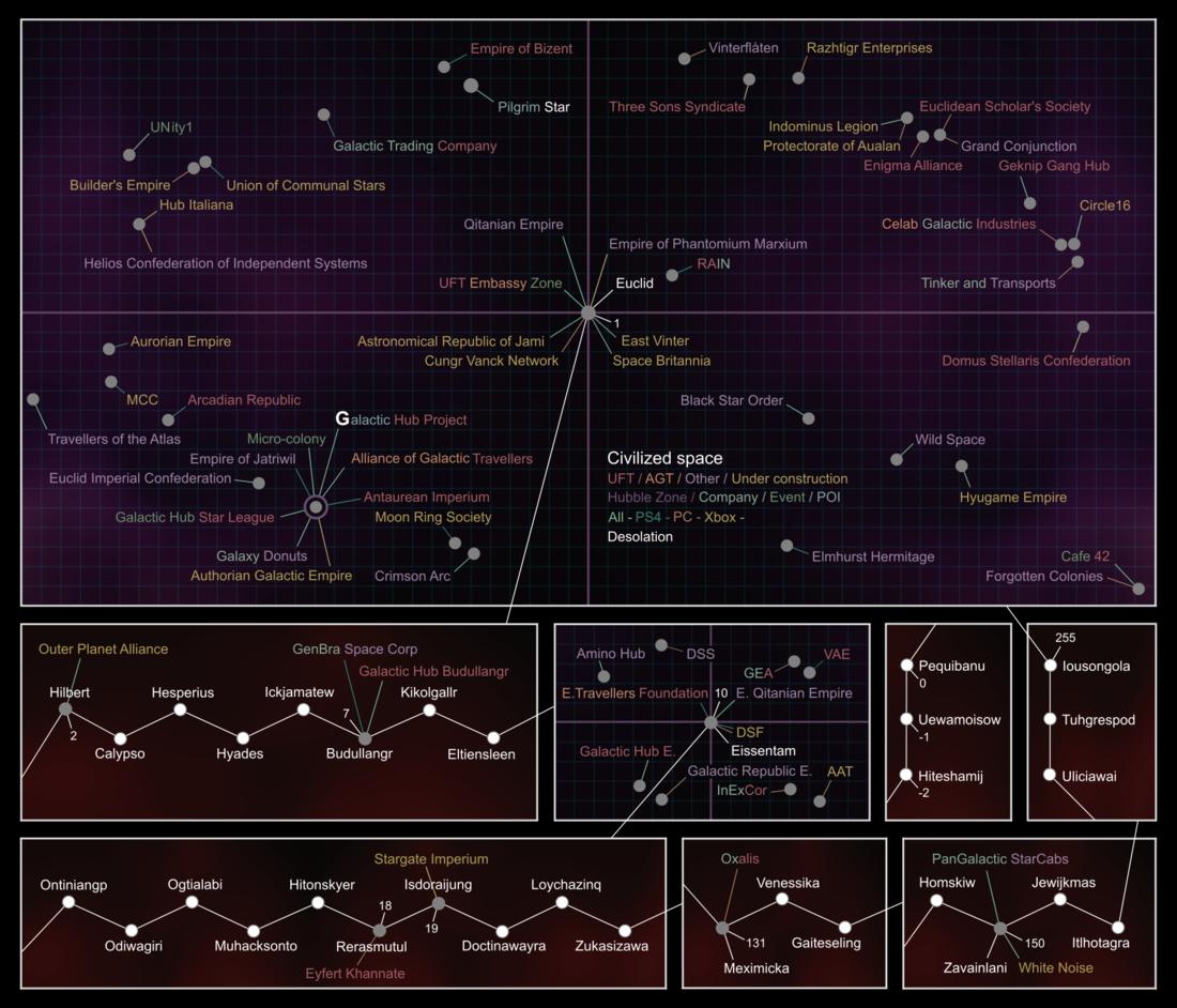 Civilized space - No Man's Sky Wiki