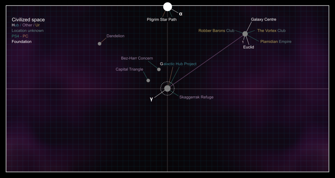 Civilized Space Map Foundation.png