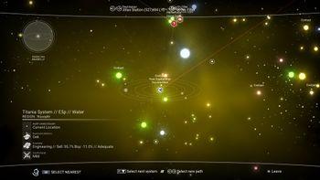 Titania System