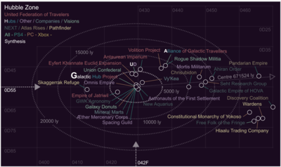 Hubble Zone Synthesis Map.png