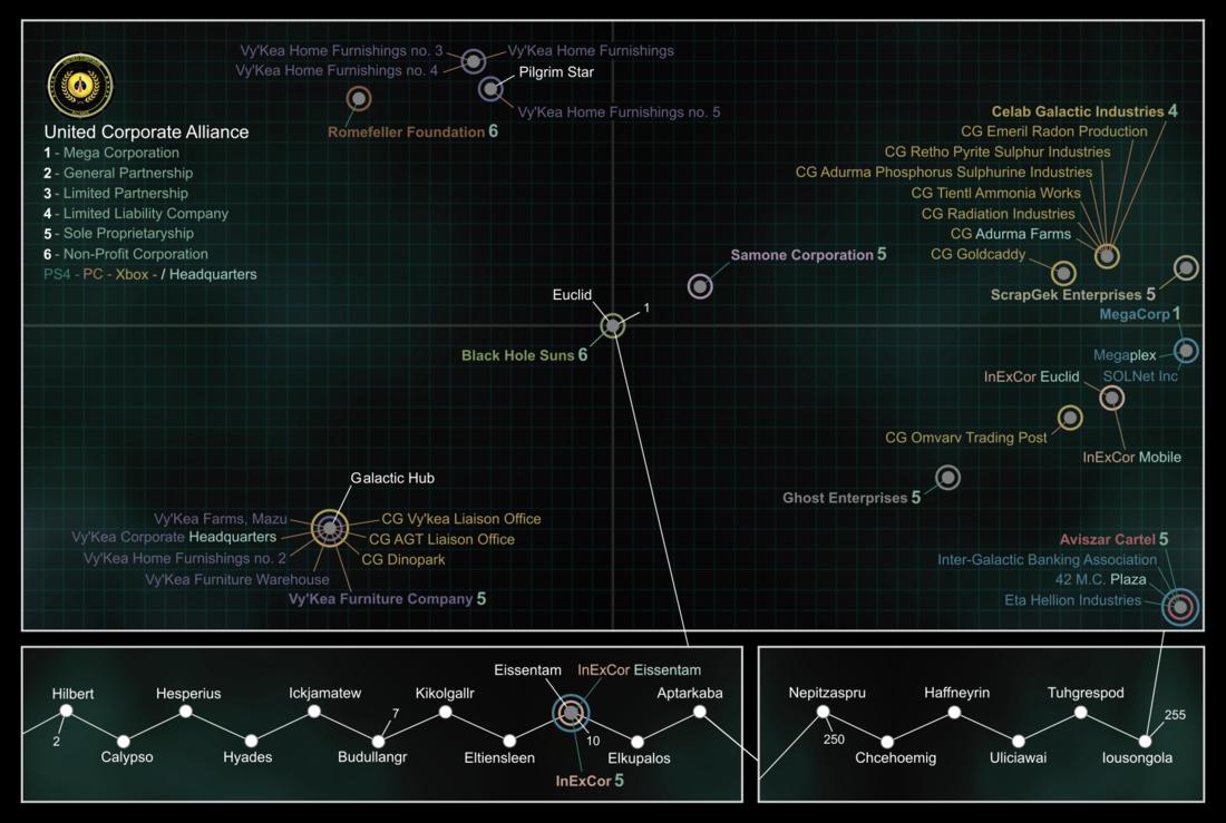 UCA Map 02.png
