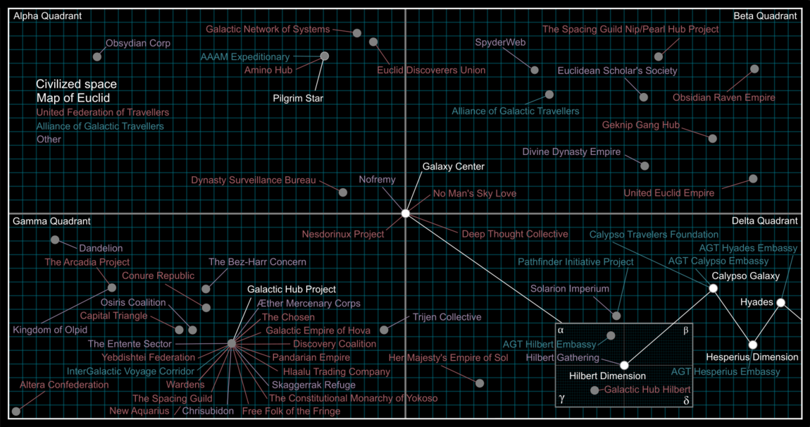 Civilized space map 01.png
