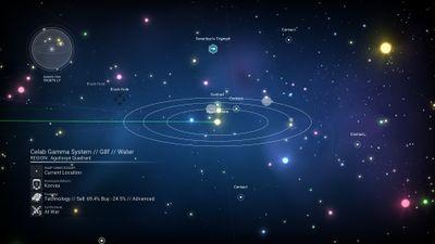 Celab-Gamma-Sys-Nav.jpg