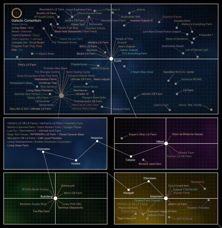 Consortiummap01.png
