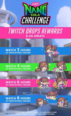 Chart of D.Va's Nano Cola Challenge Twitch Rewards