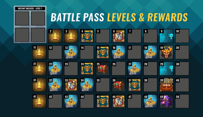 Battle Pass 6 Item Overview Free Track.png