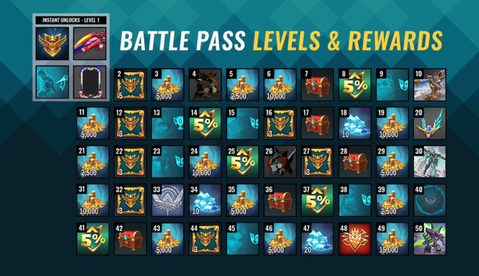 Battle Pass 4 Item Overview Paid Track.png