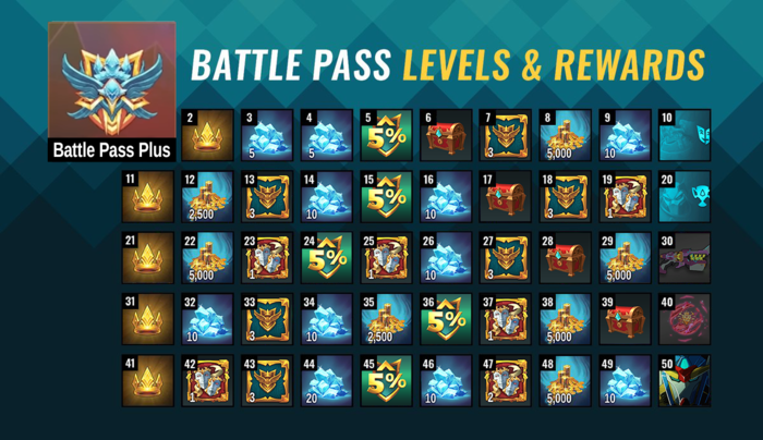 Battle Pass 4 Item Overview Battle Pass Plus.png