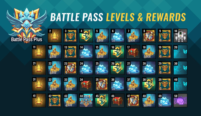 Battle Pass 5 Item Overview Battle Pass Plus.png