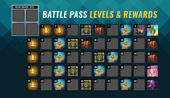 Battle Pass 3 Item Overview Free Track.png