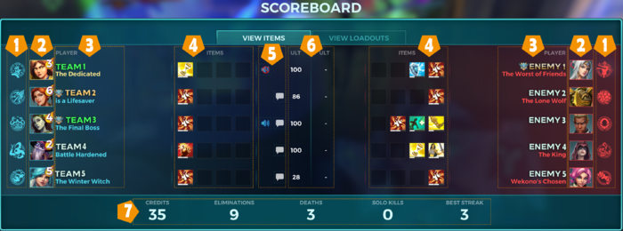 Scoreboard Ingame screen.png