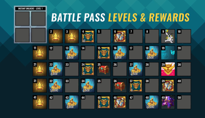 Battle Pass 5 Item Overview Free Track.png