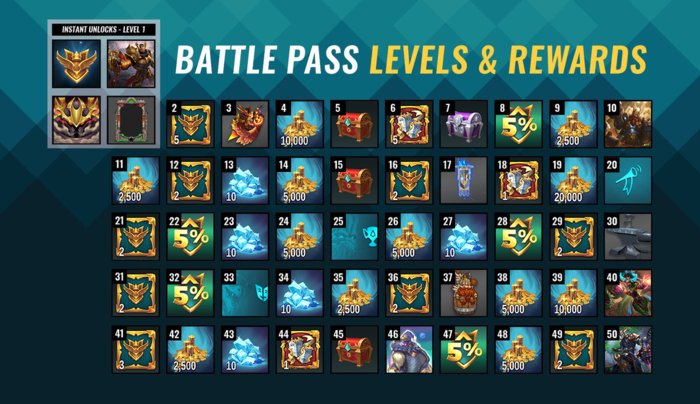 Battle Pass 6 Item Overview Paid Track.png