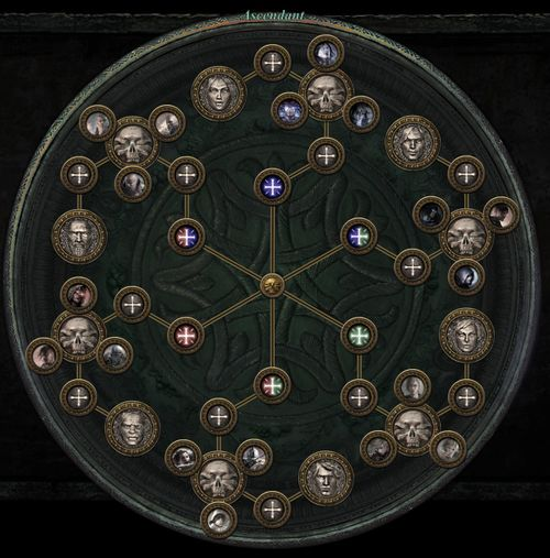Ascendant skill tree.jpg